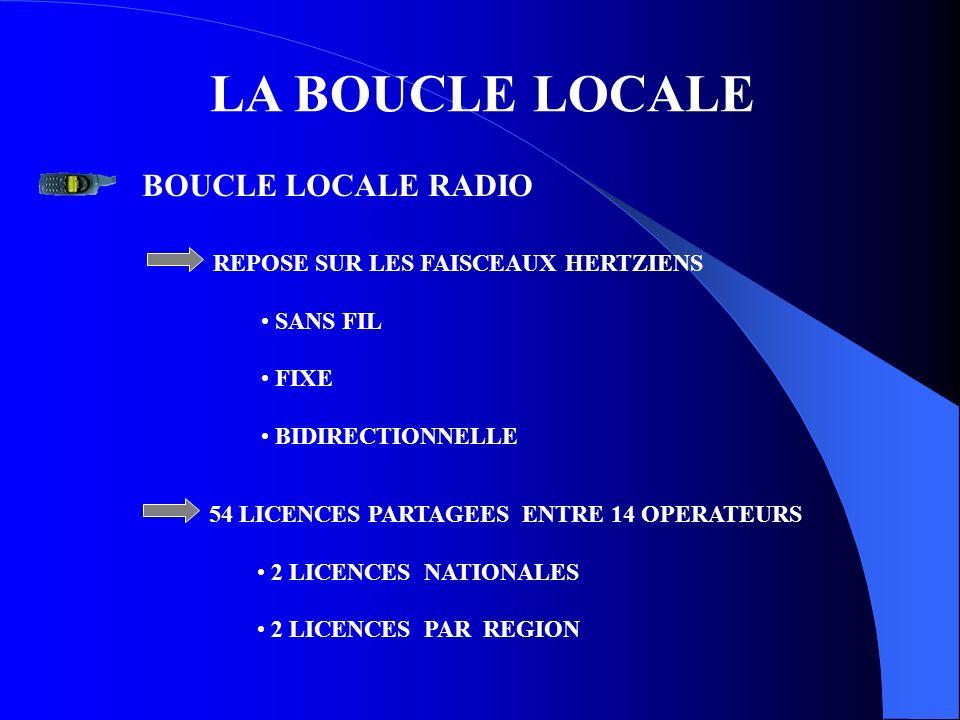LA BOUCLE LOCALE BOUCLE LOCALE RADIO REPOSE SUR LES FAISCEAUX HERTZIENS SANS FIL FIXE BIDIRECTIONNELLE 54 LICENCES PARTAGEES ENTRE 14 OPERATEURS 2 LIC