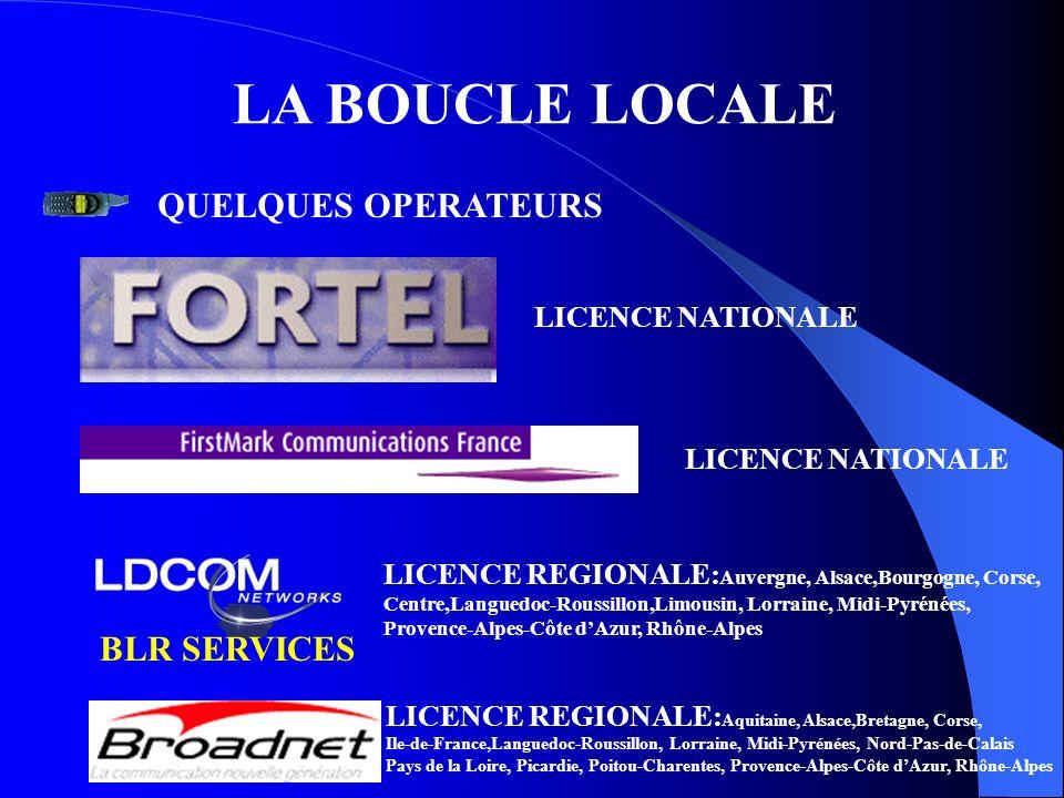 LA BOUCLE LOCALE QUELQUES OPERATEURS LICENCE NATIONALE LICENCE REGIONALE: Aquitaine, Alsace,Bretagne, Corse, Ile-de-France,Languedoc-Roussillon, Lorra