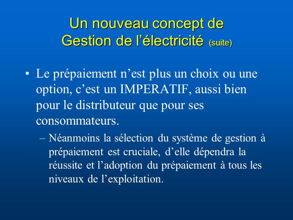 Signal dAlerte 1 ère Alerte Quand le Solde d électricité est inférieur au seuil E de la 1 ère alerte, le voyant d alerte se met à clignoter et le compteur émet un bip sonore durant 30 secondes.