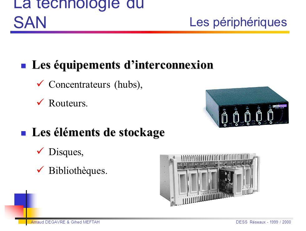 Arnaud DEGAVRE & Gihed MEFTAH DESS Réseaux - 1999 / 2000 Le SAN doit pouvoir sauvegarder des données sans passer par un serveur Le SAN doit pouvoir sa