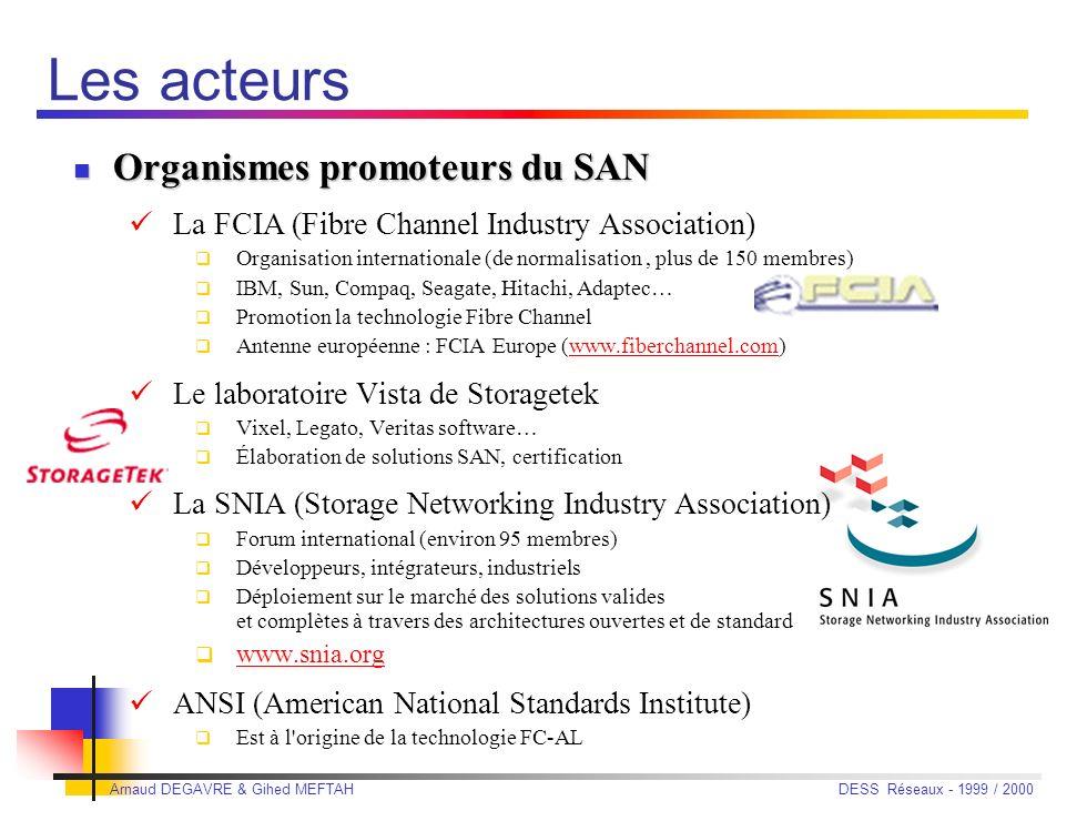 Arnaud DEGAVRE & Gihed MEFTAH DESS Réseaux - 1999 / 2000 Le marché Étude 1999 État du déploiement des SAN État du déploiement des SAN Ventes mondiales