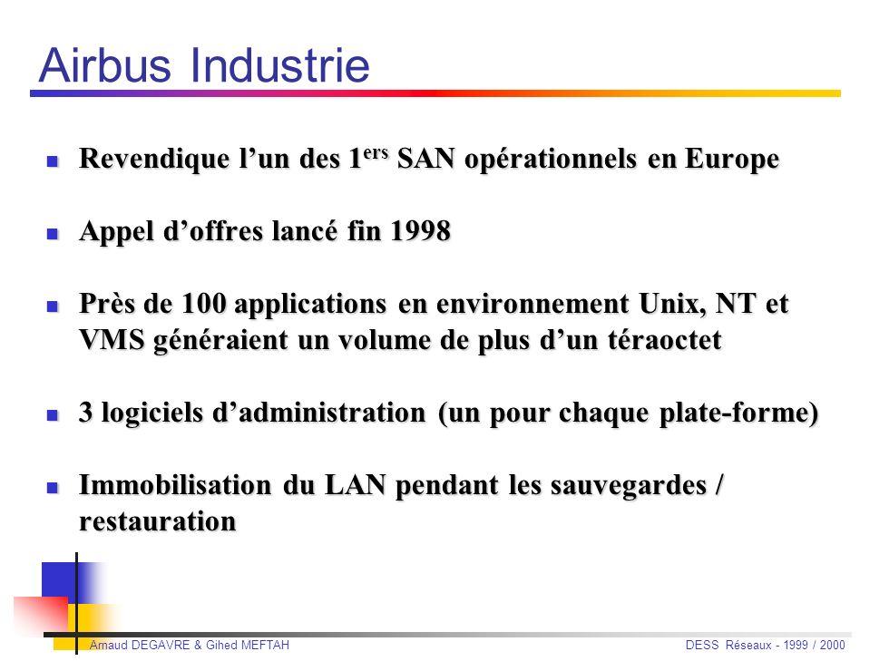 Arnaud DEGAVRE & Gihed MEFTAH DESS Réseaux - 1999 / 2000 Les produits Exemples IBM : Shark IBM : Shark Baie de stockage de 420 Go à 11,2 To, deux serv