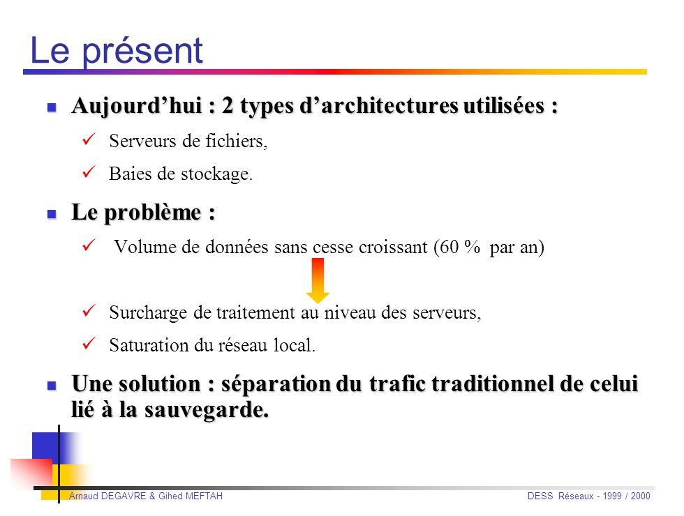 Arnaud DEGAVRE & Gihed MEFTAH DESS Réseaux - 1999 / 2000 Le présent Aujourdhui : 2 types darchitectures utilisées : Aujourdhui : 2 types darchitectures utilisées : Serveurs de fichiers, Baies de stockage.
