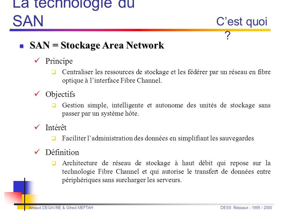 Arnaud DEGAVRE & Gihed MEFTAH DESS Réseaux - 1999 / 2000 Le présent Aujourdhui : 2 types darchitectures utilisées : Aujourdhui : 2 types darchitecture