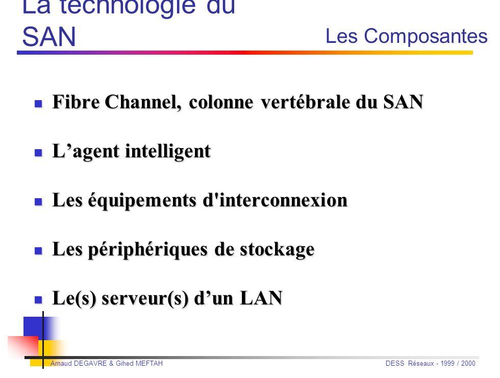 Arnaud DEGAVRE & Gihed MEFTAH DESS Réseaux - 1999 / 2000 La technologie du SAN SAN = Stockage Area Network SAN = Stockage Area Network Principe Centra