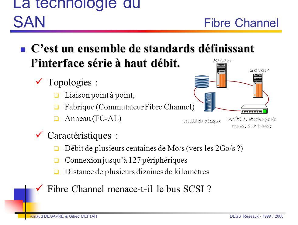 Arnaud DEGAVRE & Gihed MEFTAH DESS Réseaux - 1999 / 2000 Élément essentiel du SAN, le Fibre Channel y joue le même rôle quEthernet dans le LAN, à savo