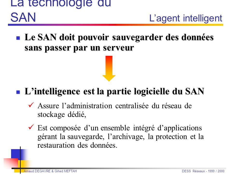 Arnaud DEGAVRE & Gihed MEFTAH DESS Réseaux - 1999 / 2000 Le futur Prototype en test : disque dur Cheetah de Seagate + adaptateur Fibre Channel Tachyon XL2 d Agilent (filiale de HP) = débit de stockage SAN de 2 Gbits/s.