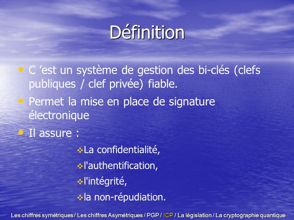 En français: ICP Infrastructure à Clef Publique LES PKI Public Key Infrastructure Les chiffres symétriques / Les chiffres Asymétriques / PGP / ICP / L