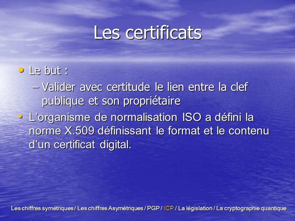 PKI Autorité d enregistrement Demande Bureau d enregistrement Autorité de certification Certificat Autorité de gestion de la politique (AGP) Opérateur