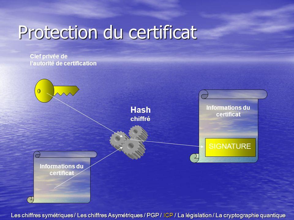 Le certificat Certificat Version 1988 : v1 1993: v2 (v1+2 nouveaux champs) 1996: v3 (v2 + extensions) Numéro de série Numéro de série du certificat (p