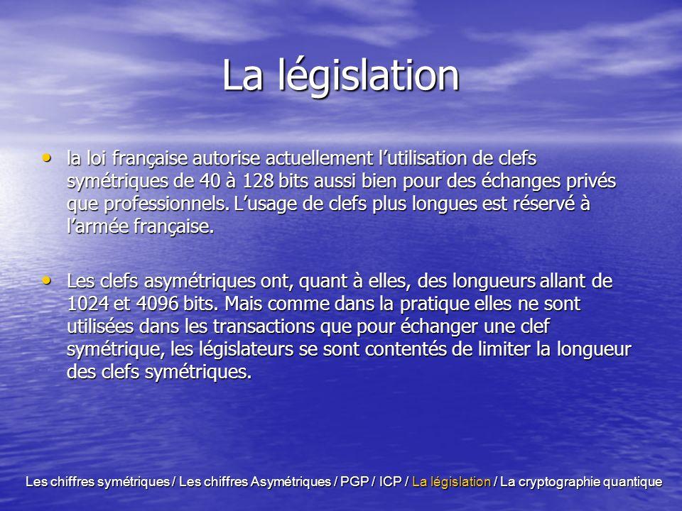 La législation En France, «un décret relatif à la signature électronique reconnaît la validité des signatures numériques. Lécrit sur support électroni