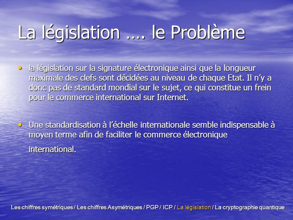 La législation la loi française autorise actuellement lutilisation de clefs symétriques de 40 à 128 bits aussi bien pour des échanges privés que profe