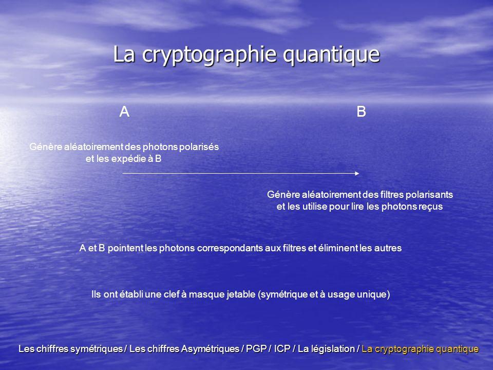 La cryptographie quantique Les chiffres symétriques / Les chiffres Asymétriques / PGP / ICP / La législation / La cryptographie quantique Basé sur le