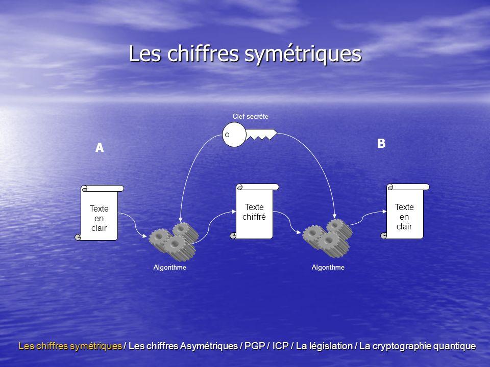 Les chiffres symétriques / Les chiffres Asymétriques / PGP / ICP / La législation / La cryptographie quantique