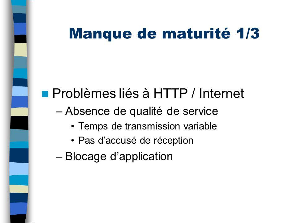 Manque de maturité 2/3 Sécurité faible –Entête SOAP nimplémente pas la sécurité Authentification Transfert des données –Attaques par DOS (Deny Of Service)