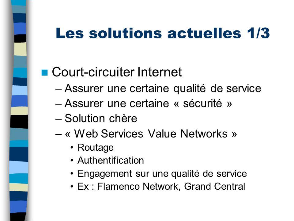 Les solutions actuelles 2/3 Problèmes liés à HTTP / Internet Demande Du service Envoi Du résultat État d avancement du processus Client ID .