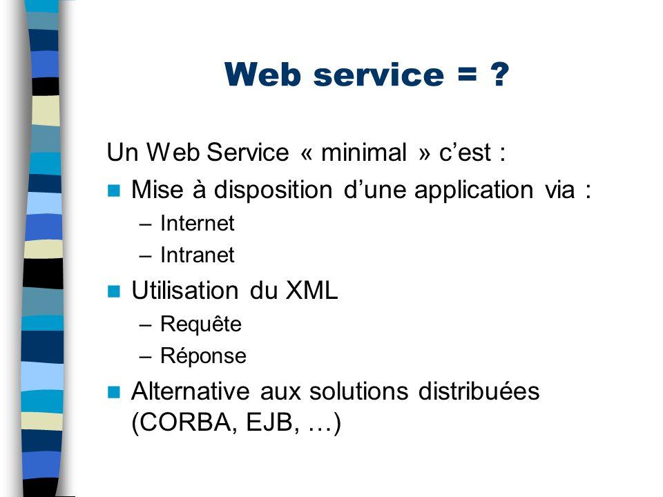Lidée Réseau Web Service