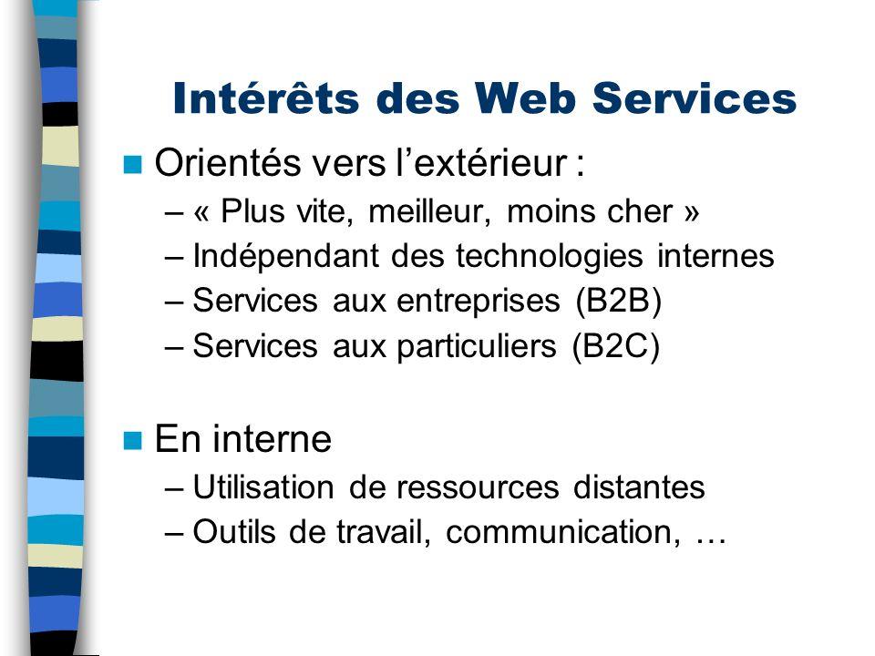 Les Web Services 1.Présentation –Contexte –Définitions –Intérêts 2.