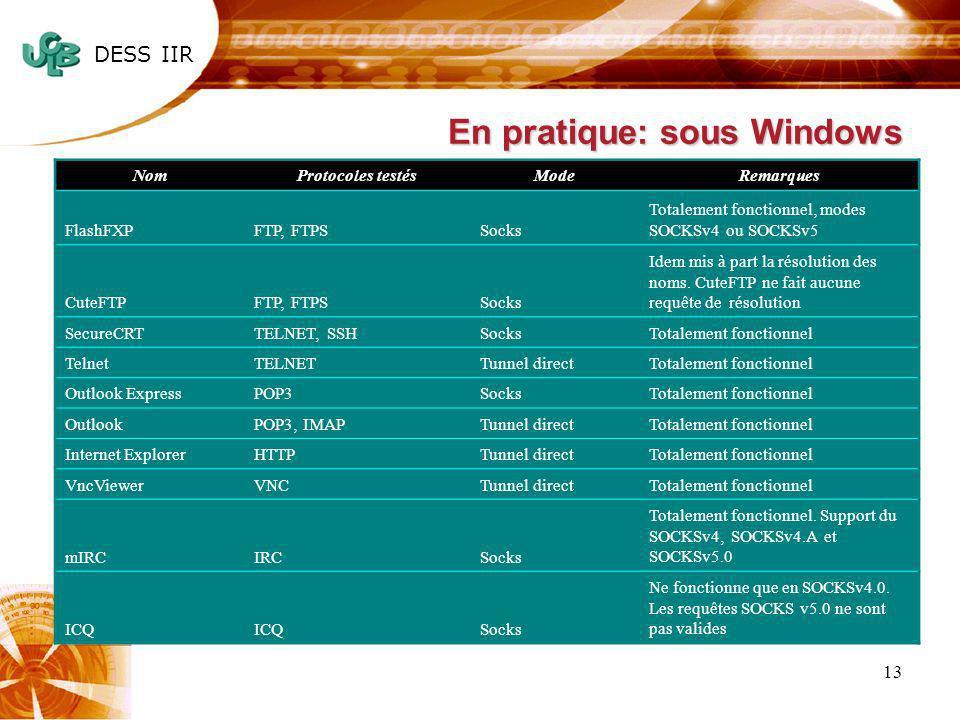 DESS IIR 13 En pratique: sous Windows NomProtocoles testésModeRemarques FlashFXPFTP, FTPSSocks Totalement fonctionnel, modes SOCKSv4 ou SOCKSv5 CuteFTPFTP, FTPSSocks Idem mis à part la résolution des noms.