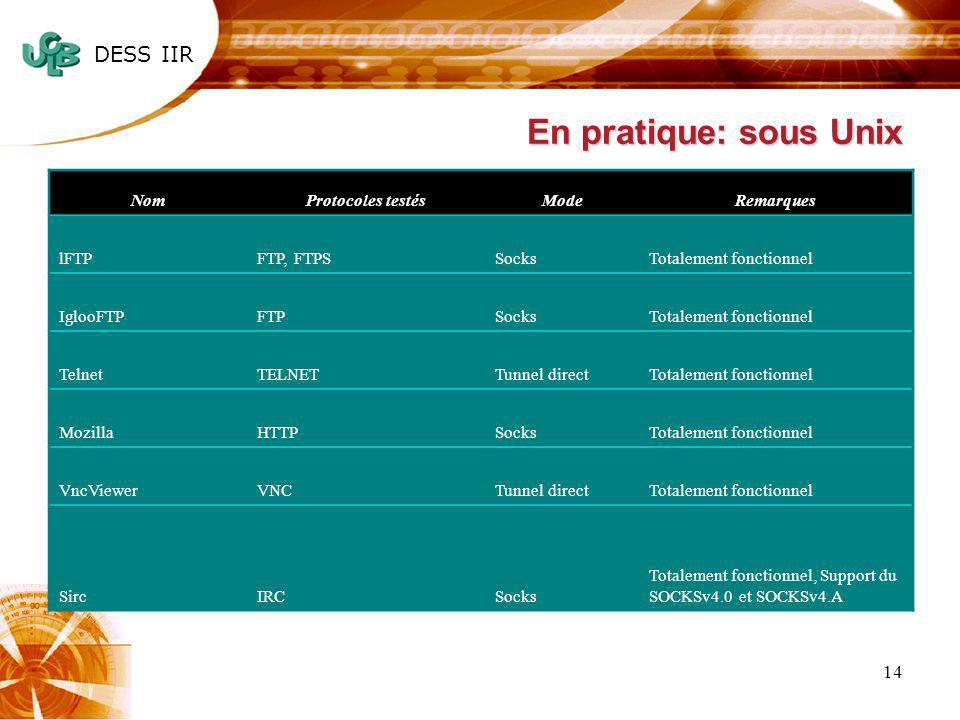 DESS IIR 14 En pratique: sous Unix NomProtocoles testésModeRemarques lFTPFTP, FTPSSocksTotalement fonctionnel IglooFTPFTPSocksTotalement fonctionnel T