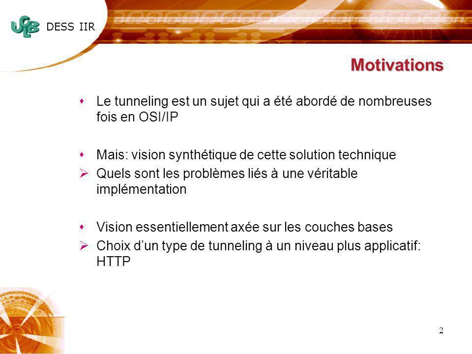 DESS IIR 2 Motivations sLe tunneling est un sujet qui a été abordé de nombreuses fois en OSI/IP sMais: vision synthétique de cette solution technique Quels sont les problèmes liés à une véritable implémentation sVision essentiellement axée sur les couches bases Choix dun type de tunneling à un niveau plus applicatif: HTTP