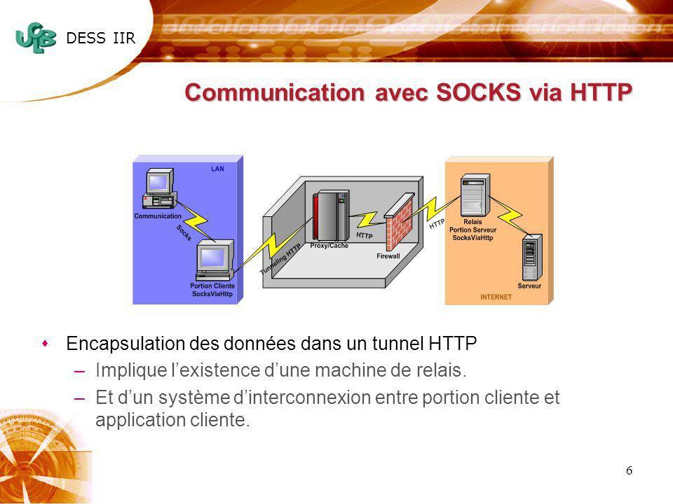 DESS IIR 6 Communication avec SOCKS via HTTP sEncapsulation des données dans un tunnel HTTP –Implique lexistence dune machine de relais.