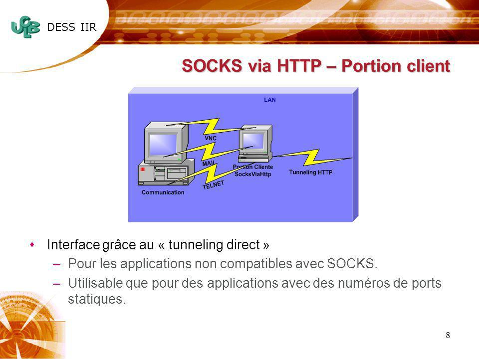 DESS IIR 8 SOCKS via HTTP – Portion client sInterface grâce au « tunneling direct » –Pour les applications non compatibles avec SOCKS. –Utilisable que