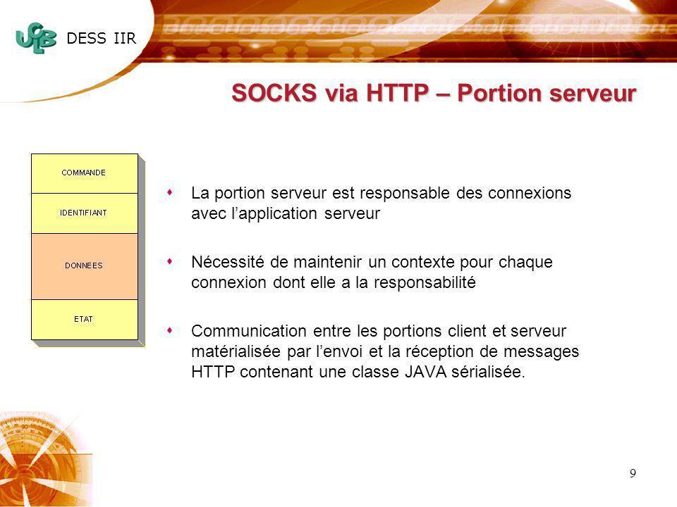 DESS IIR 9 SOCKS via HTTP – Portion serveur sLa portion serveur est responsable des connexions avec lapplication serveur sNécessité de maintenir un co