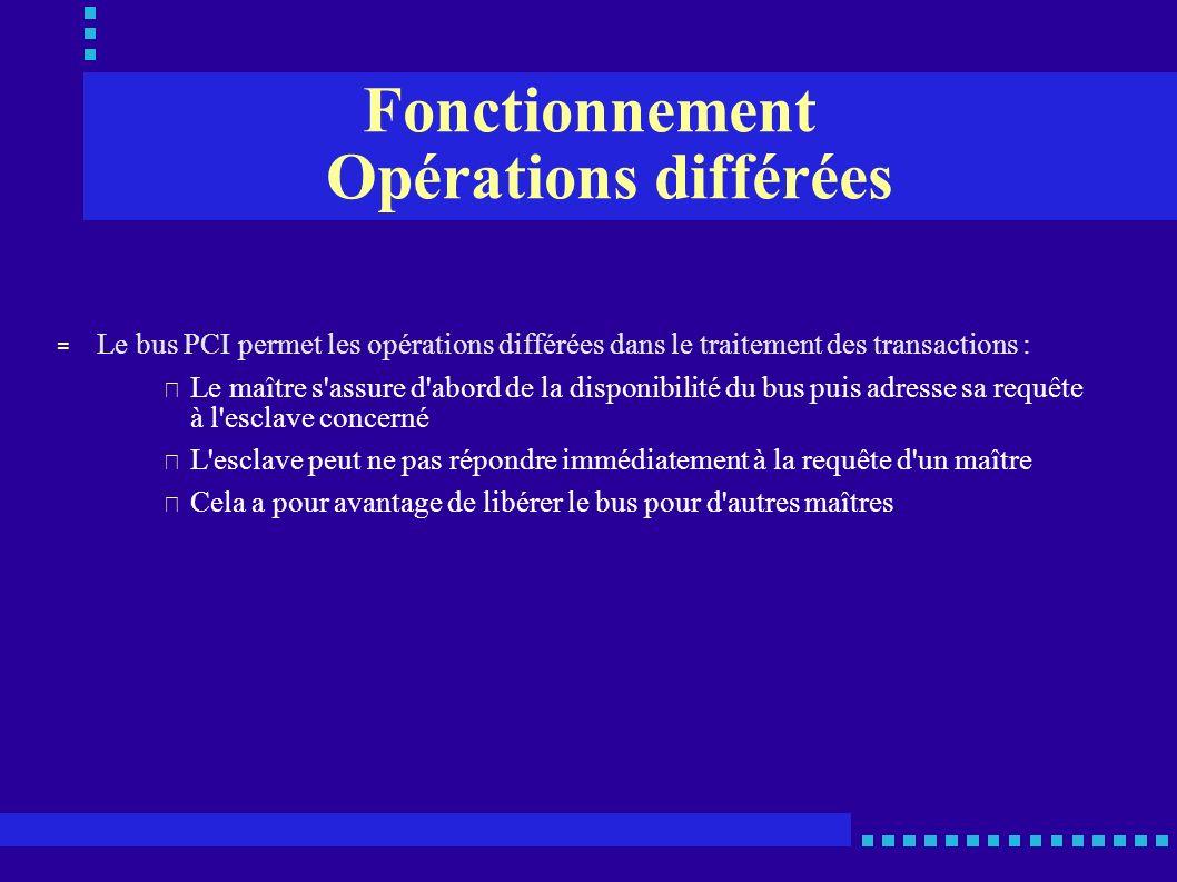 Fonctionnement Opérations différées = Le bus PCI permet les opérations différées dans le traitement des transactions : • Le maître s'assure d'abord de