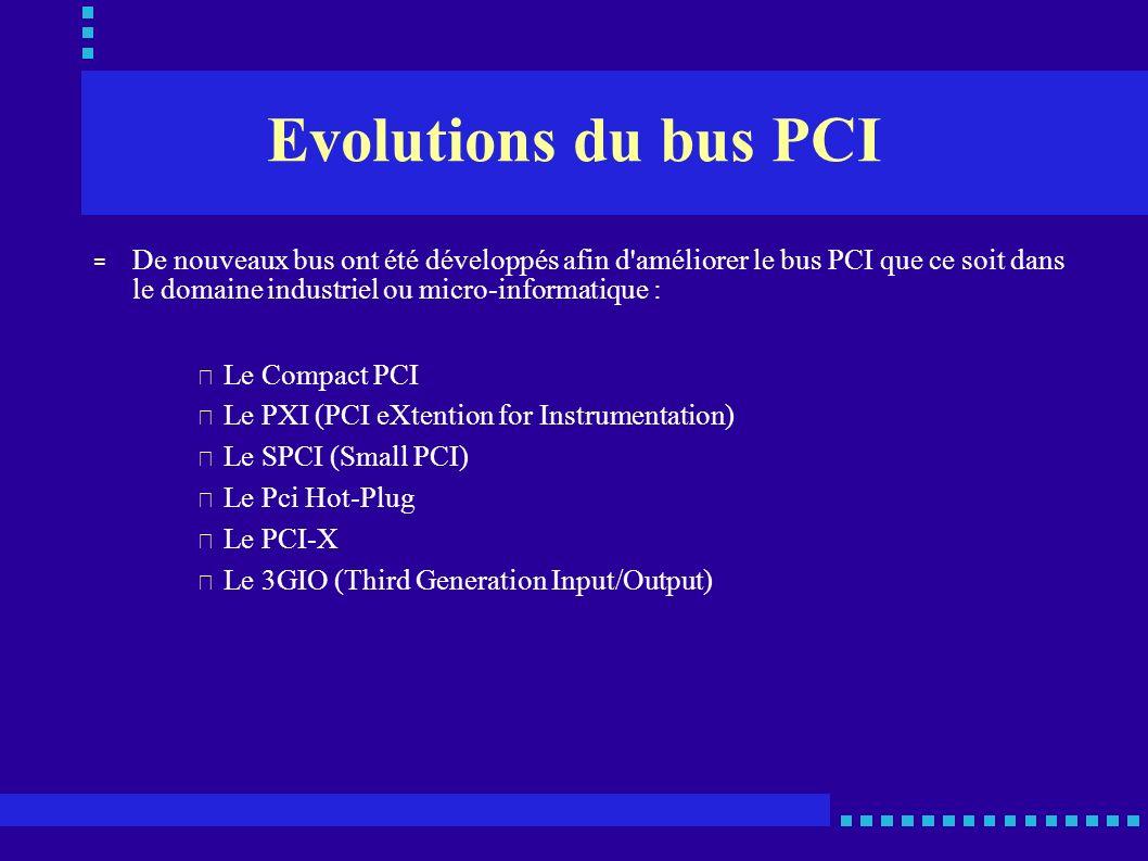 Evolutions du bus PCI = De nouveaux bus ont été développés afin d'améliorer le bus PCI que ce soit dans le domaine industriel ou micro-informatique :