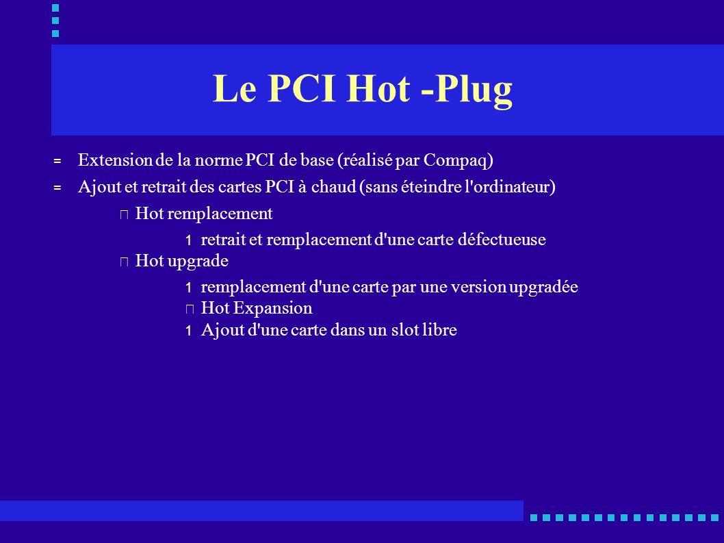 Le PCI Hot -Plug = Extension de la norme PCI de base (réalisé par Compaq) = Ajout et retrait des cartes PCI à chaud (sans éteindre l'ordinateur) • Hot