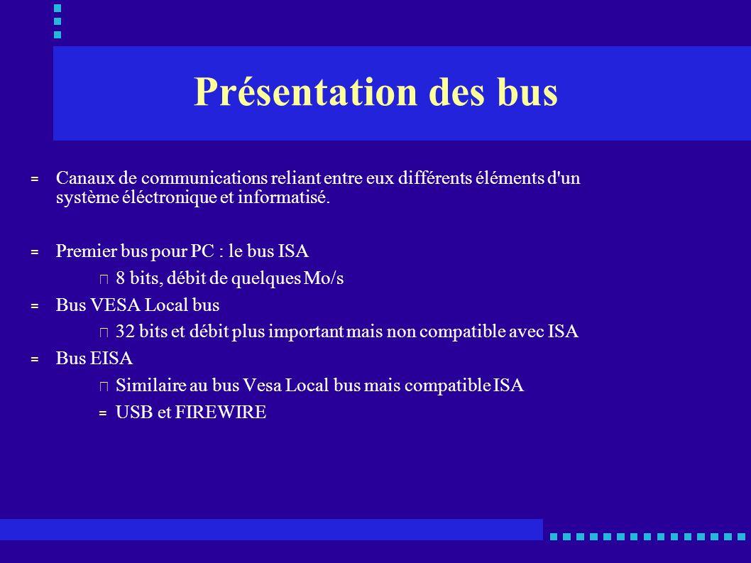 Historique du bus PCI = Le bus PCI (Peripheral Component Interconnect) • Norme développée pat Intel 1 Norme 1.0 : bus local proche des ressources et du CPU 1 En 1993, spécification améliorée pour inclure des ressources disposées sur des cartes enfichables donc exploitables sur une carte mère 1 En 1995, révision 2.1, pour une migration du bus vers une fréquence de 66 Mhz 1 révision 2.2 : définitions sur la gestion de l énergie des alimentations