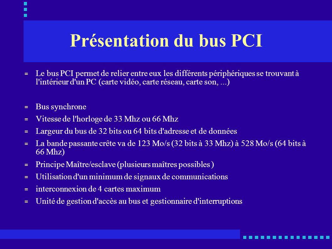 Le SPCI = SPCI : Small PCI = Norme éditée par le consortium PCI Sig = Integration du PCI dans des ordinateurs de petites tailles (portables,...) = Même performance et caractéristique que PCI standard = Réduction de la fréquence du bus quand il n est pas utilisé (économie d énergie) = Périphérique SPCI de la forme d une carte PCMCIA : • carte type A : deux rangée de connecteurs • carte type B : une rangées de connecteurs • carte non insérable à chaud = Tension de fonctionnement : 3,3V, 5V et Universal (3,3v et 5V)
