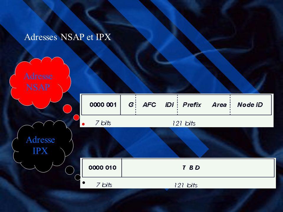 Passage de l adresse IPV4 à l adresse IPV6 Compatible IPV4 « mappée »