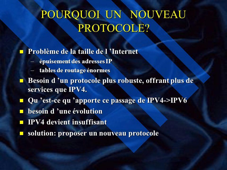 Protocole de routage n Transposition de ceux d IPv6: –Protocoles intérieurs: RIPng, OSPFng –Protocoles extérieurs: »IDRP: abandonne »BGP4+: version modifiée de BGP4 pour IPv4 adaptée au routage des datagrammes IPv6 et à la gestion des routes Mulicast IPv6 (mBGP) n Objectifs d IPv6: –Évolution progressive des machines et des routeurs –Terminer la transition avant l épuisement des adresses IPv6 n Problèmes: – Pas d opérateurs Pas de transition (pas de clients) n Techniques de transition: –Double Pile logicielle (IPv6 et IPv6) –Encapsulation de IPv6 dans IPv4 –Traduction IPv6 IPv4