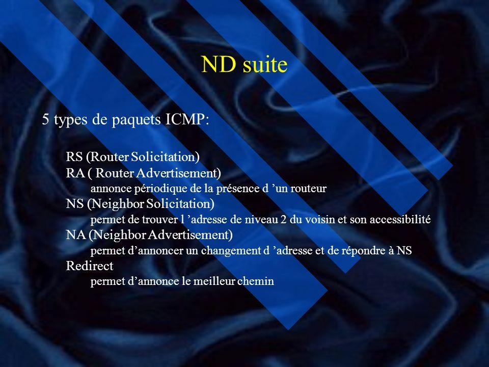 Protocole : ND K Neighbor Discovery permet de: K déterminer les adresses de niveau 2 des voisins K découvrir la présence des équipements K localiser l