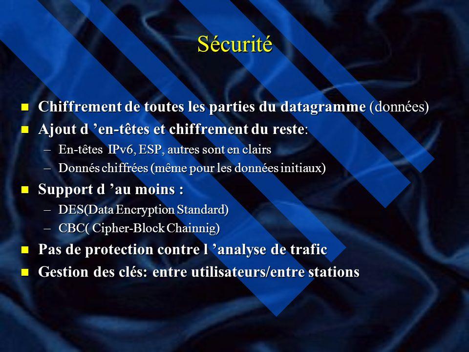 Sécurité n En-tete »Next Payload et Length(2 octets) »Reserved (2 octets) »SAID (4 octets) »Donnés d authenfication (n*4 octets) n Le calcul sur les d