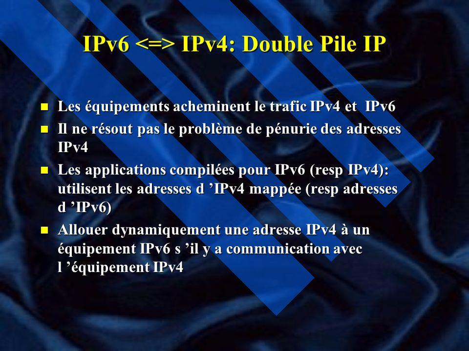Protocole de routage n Transposition de ceux d IPv6: –Protocoles intérieurs: RIPng, OSPFng –Protocoles extérieurs: »IDRP: abandonne »BGP4+: version mo