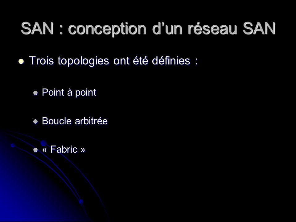 SAN : conception dun réseau SAN Trois topologies ont été définies : Trois topologies ont été définies : Point à point Point à point Boucle arbitrée Bo