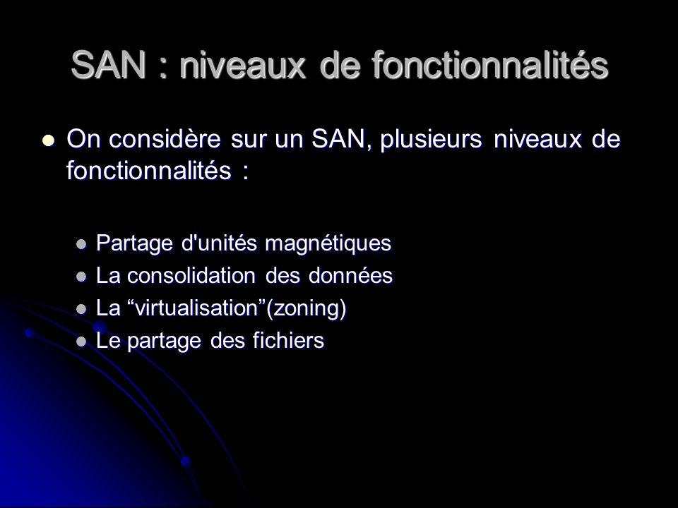 SAN : niveaux de fonctionnalités On considère sur un SAN, plusieurs niveaux de fonctionnalités : On considère sur un SAN, plusieurs niveaux de fonctio
