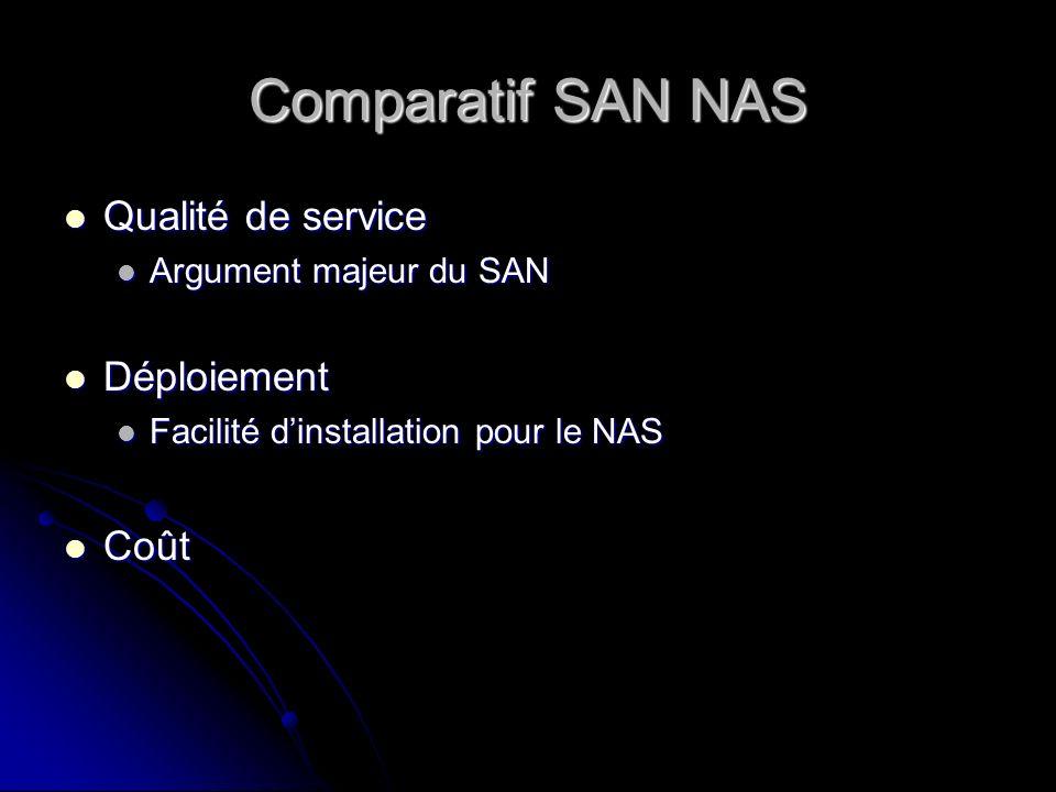 Comparatif SAN NAS Qualité de service Qualité de service Argument majeur du SAN Argument majeur du SAN Déploiement Déploiement Facilité dinstallation