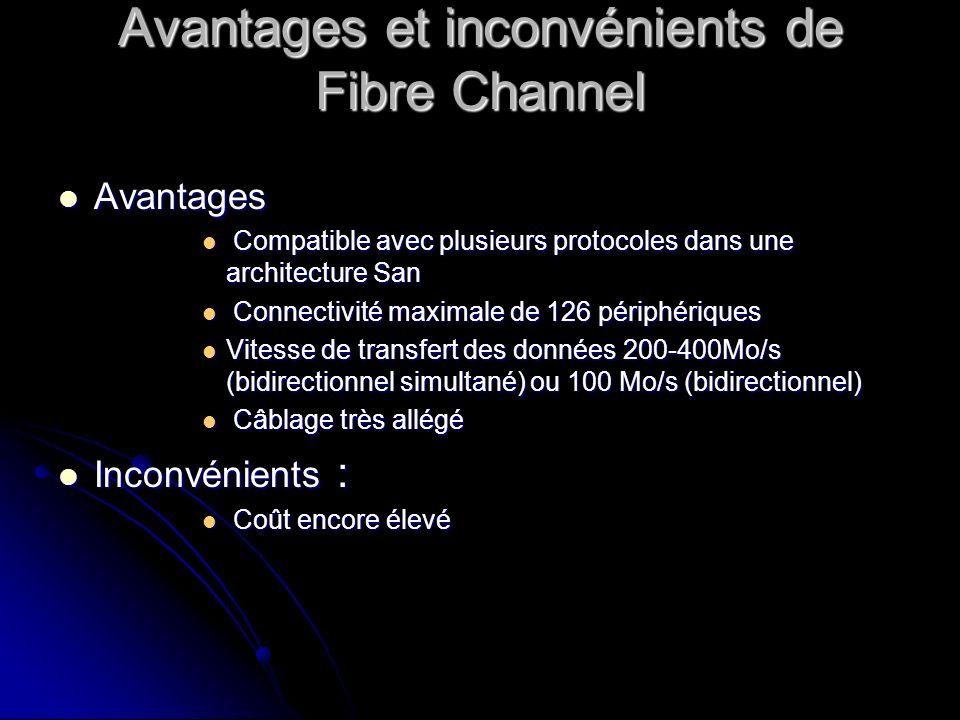 Avantages et inconvénients de Fibre Channel Avantages Avantages Compatible avec plusieurs protocoles dans une architecture San Compatible avec plusieu