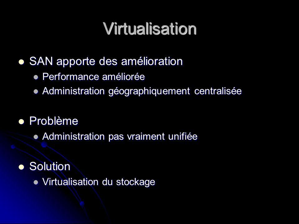 Virtualisation SAN apporte des amélioration SAN apporte des amélioration Performance améliorée Performance améliorée Administration géographiquement c