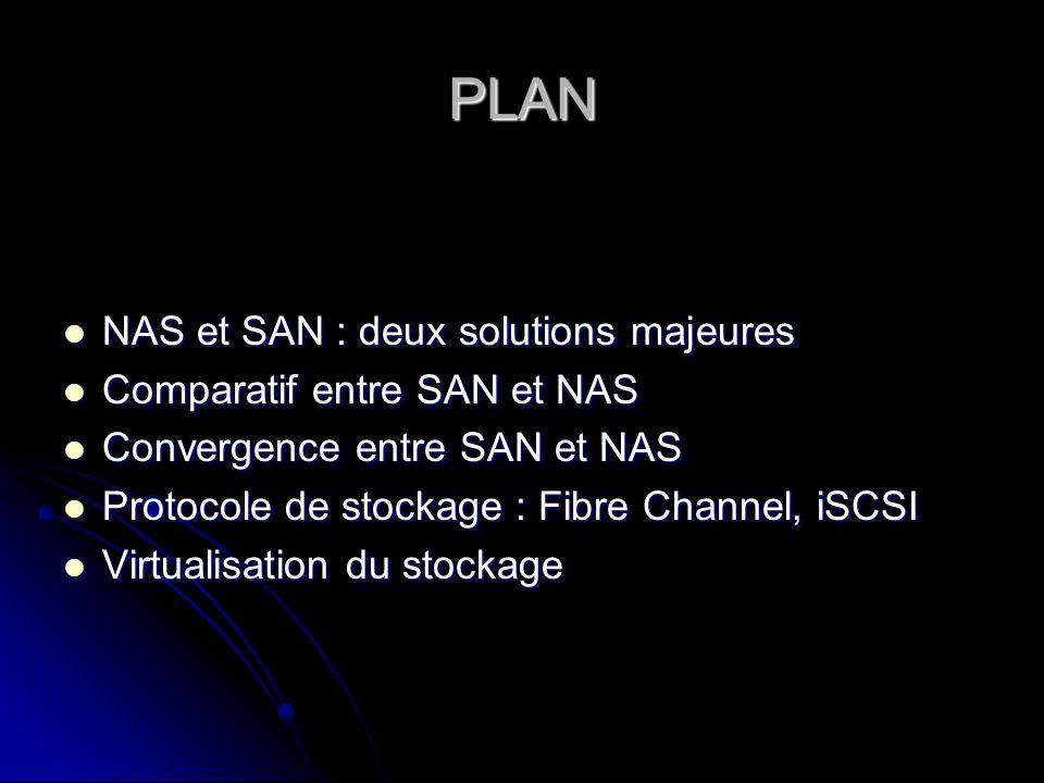 PLAN NAS et SAN : deux solutions majeures NAS et SAN : deux solutions majeures Comparatif entre SAN et NAS Comparatif entre SAN et NAS Convergence ent