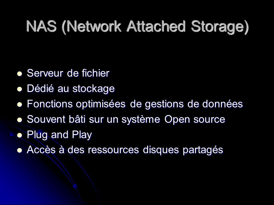 NAS (Network Attached Storage) Serveur de fichier Serveur de fichier Dédié au stockage Dédié au stockage Fonctions optimisées de gestions de données F