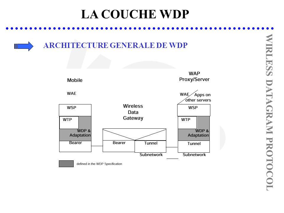 LA COUCHE WDP ARCHITECTURE GENERALE DE WDP WIRLESS DATAGRAM PROTOCOL