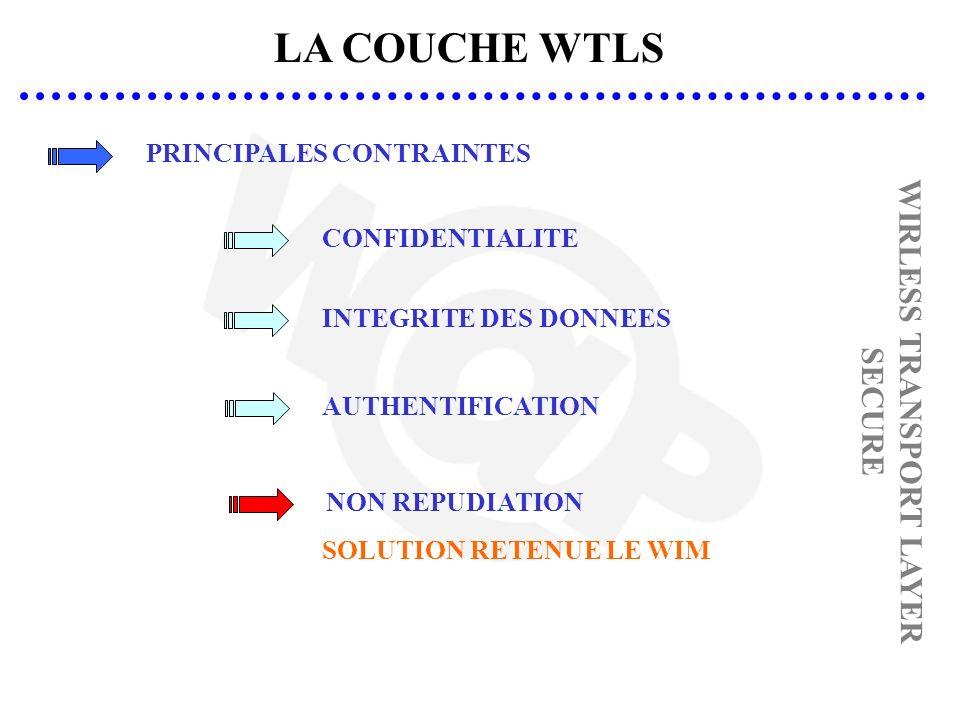 LA COUCHE WTLS WIRLESS TRANSPORT LAYER SECURE PRINCIPALES CONTRAINTES CONFIDENTIALITE INTEGRITE DES DONNEES AUTHENTIFICATION NON REPUDIATION SOLUTION