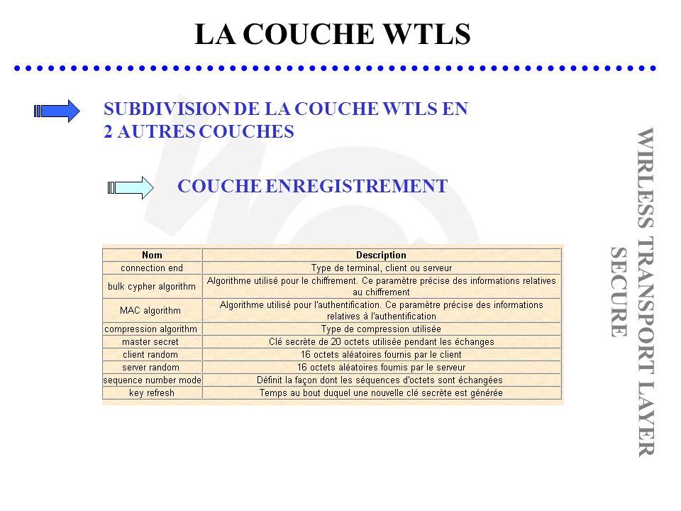 LA COUCHE WTLS WIRLESS TRANSPORT LAYER SECURE SUBDIVISION DE LA COUCHE WTLS EN 2 AUTRES COUCHES COUCHE ENREGISTREMENT