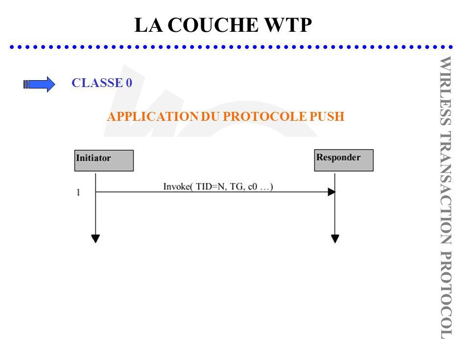 LA COUCHE WTP CLASSE 0 APPLICATION DU PROTOCOLE PUSH WIRLESS TRANSACTION PROTOCOL