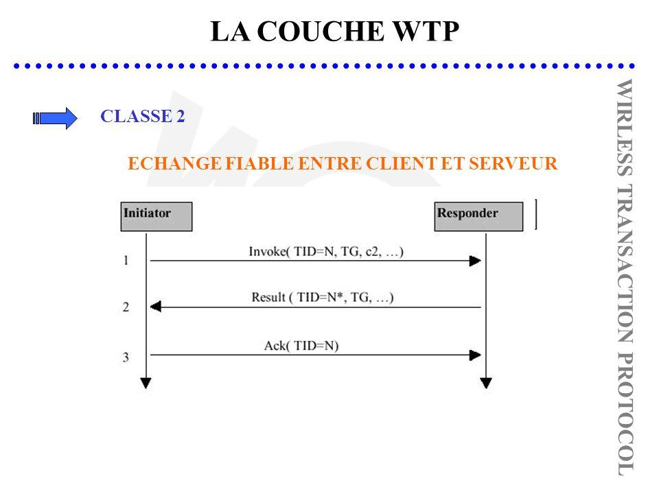 LA COUCHE WTP CLASSE 2 ECHANGE FIABLE ENTRE CLIENT ET SERVEUR WIRLESS TRANSACTION PROTOCOL